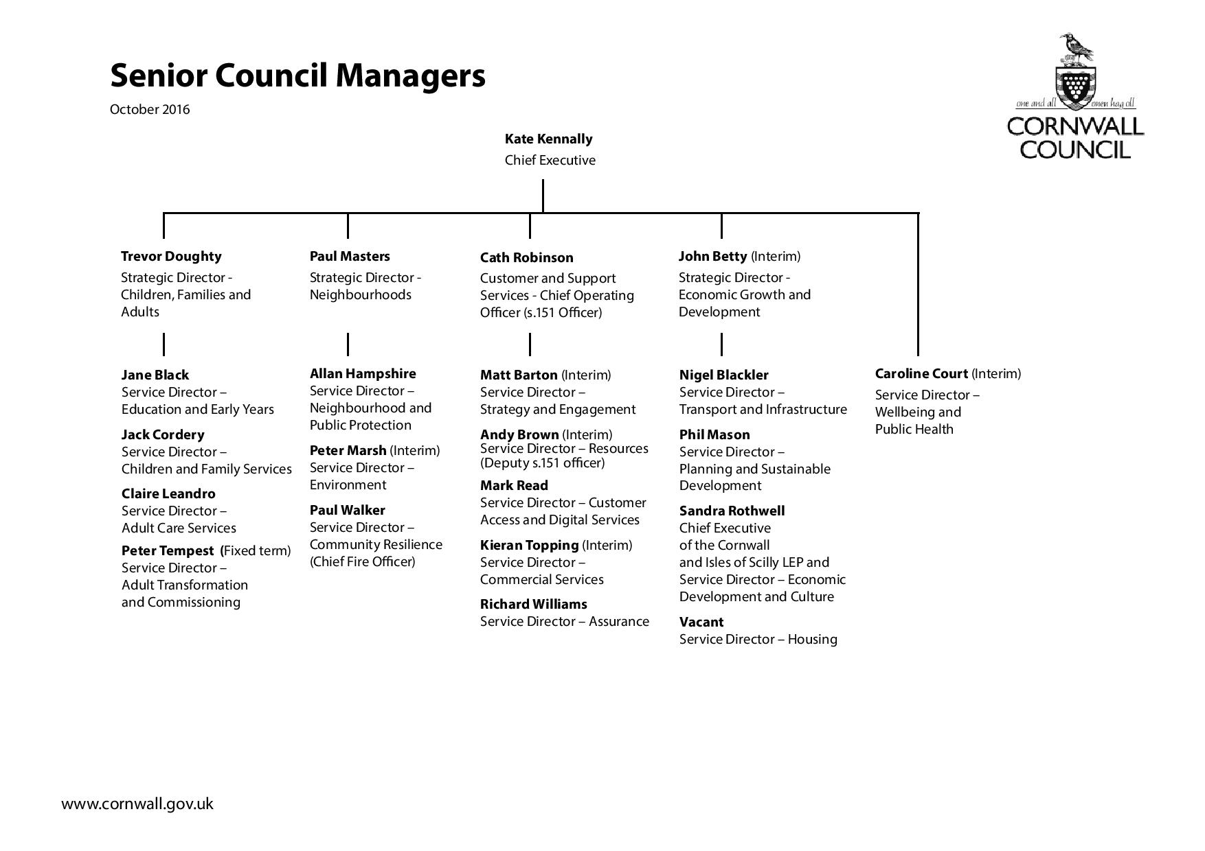senior-council-managers-page-001.jpg